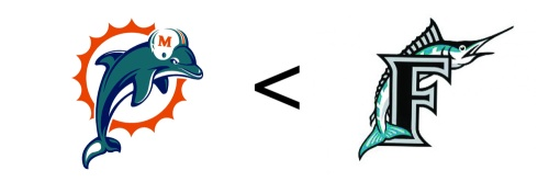 Florida_logos