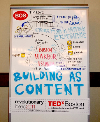 Tedx_tim_web