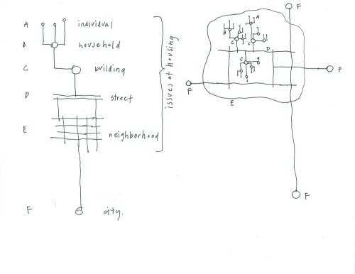 Housing_diagram